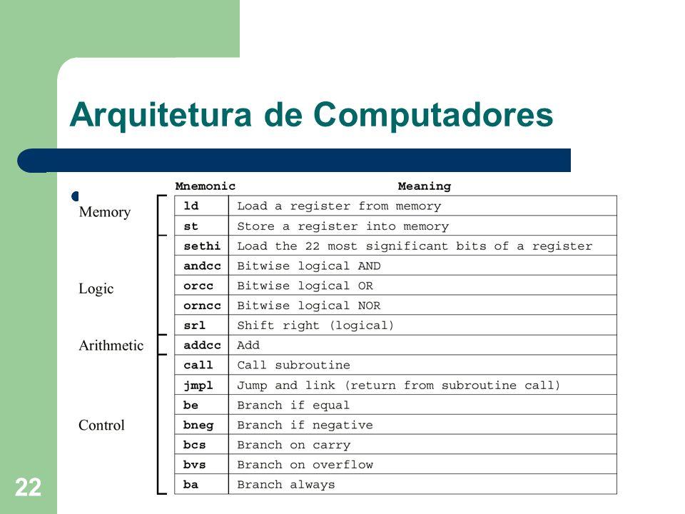 22 Arquitetura de Computadores sdf