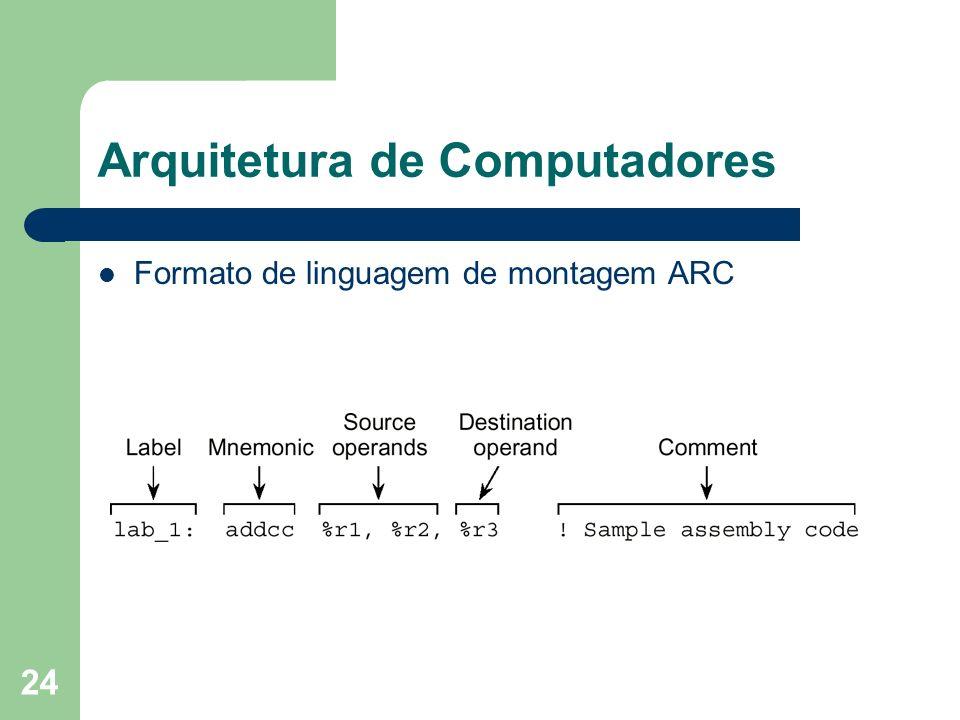 24 Arquitetura de Computadores Formato de linguagem de montagem ARC