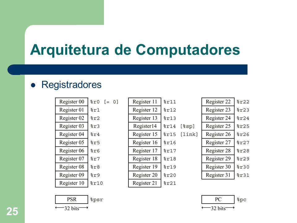 25 Arquitetura de Computadores Registradores