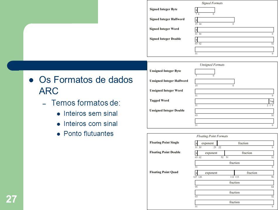 27 Os Formatos de dados ARC – Temos formatos de: Inteiros sem sinal Inteiros com sinal Ponto flutuantes