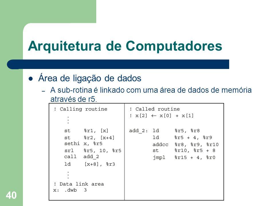 40 Arquitetura de Computadores Área de ligação de dados – A sub-rotina é linkado com uma área de dados de memória através de r5.
