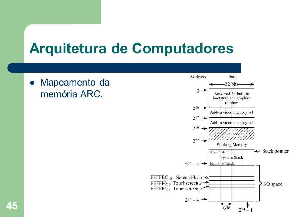 45 Arquitetura de Computadores Mapeamento da memória ARC.