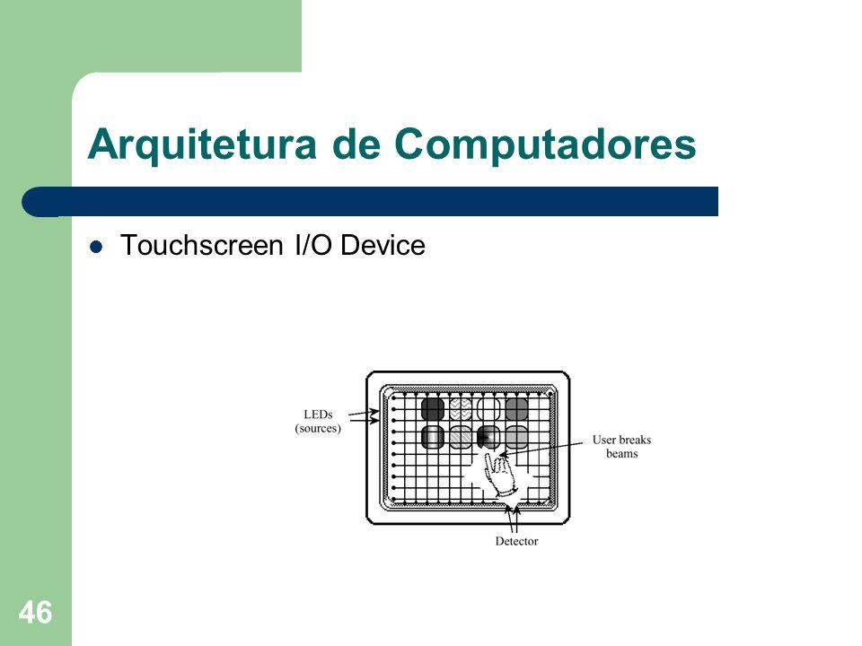 46 Arquitetura de Computadores Touchscreen I/O Device
