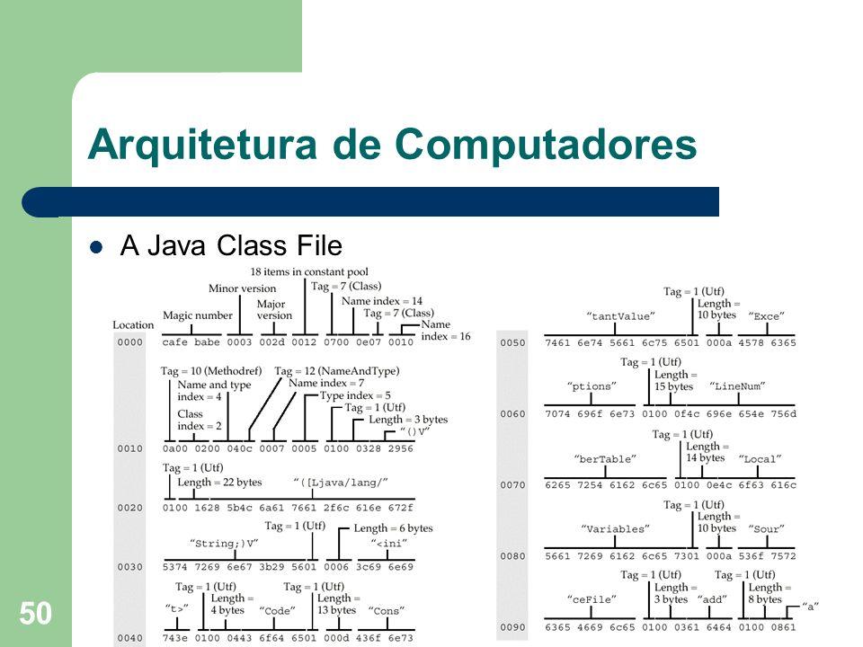 50 Arquitetura de Computadores A Java Class File
