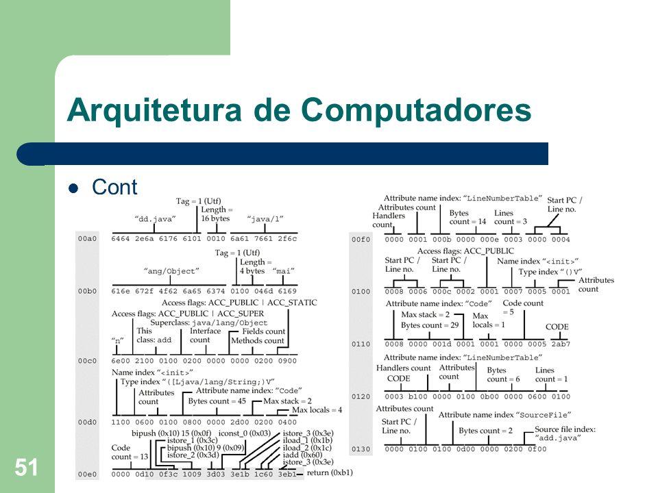 51 Arquitetura de Computadores Cont