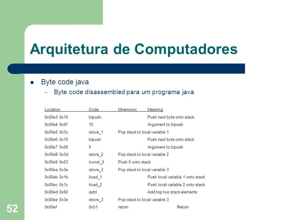 52 Arquitetura de Computadores Byte code java – Byte code disassembled para um programa java LocationCodeMnemonicMeaning 0x00e30x10bipushPush next byte onto stack 0x00e40x0f15Argument to bipush 0x00e50x3cistore_1Pop stack to local variable 1 0x00e60x10bipushPush next byte onto stack 0x00e70x099Argument to bipush 0x00e80x3distore_2Pop stack to local variable 2 0x00e90x03iconst_0Push 0 onto stack 0x00ea0x3eistore_3Pop stack to local variable 3 0x00eb0x1biload_1Push local variable 1 onto stack 0x00ec0x1ciload_2Push local variable 2 onto stack 0x00ed0x60iaddAdd top two stack elements 0x00ee0x3eistore_3Pop stack to local variable 3 0x00ef0xb1returnReturn