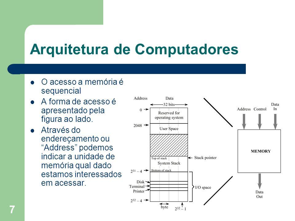 7 Arquitetura de Computadores O acesso a memória é sequencial A forma de acesso é apresentado pela figura ao lado. Através do endereçamento ou Address