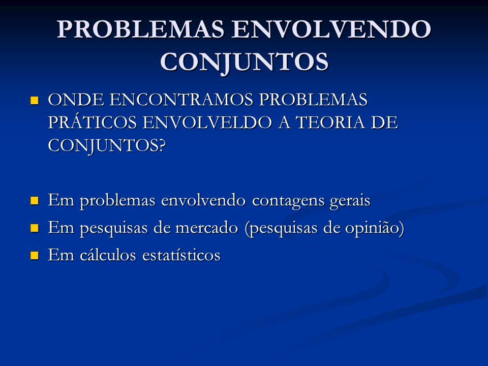 PROBLEMAS ENVOLVENDO CONJUNTOS ONDE ENCONTRAMOS PROBLEMAS PRÁTICOS ENVOLVELDO A TEORIA DE CONJUNTOS? ONDE ENCONTRAMOS PROBLEMAS PRÁTICOS ENVOLVELDO A