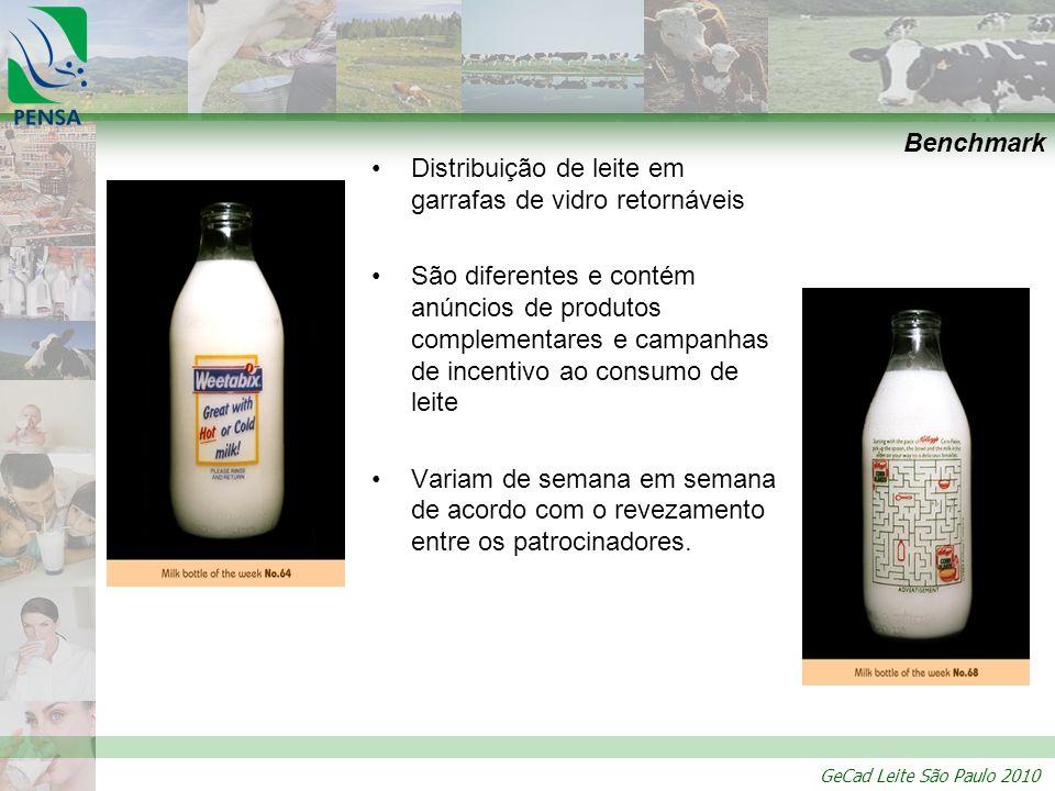 GeCad Leite São Paulo 2010 Benchmark Distribuição de leite em garrafas de vidro retornáveis São diferentes e contém anúncios de produtos complementare