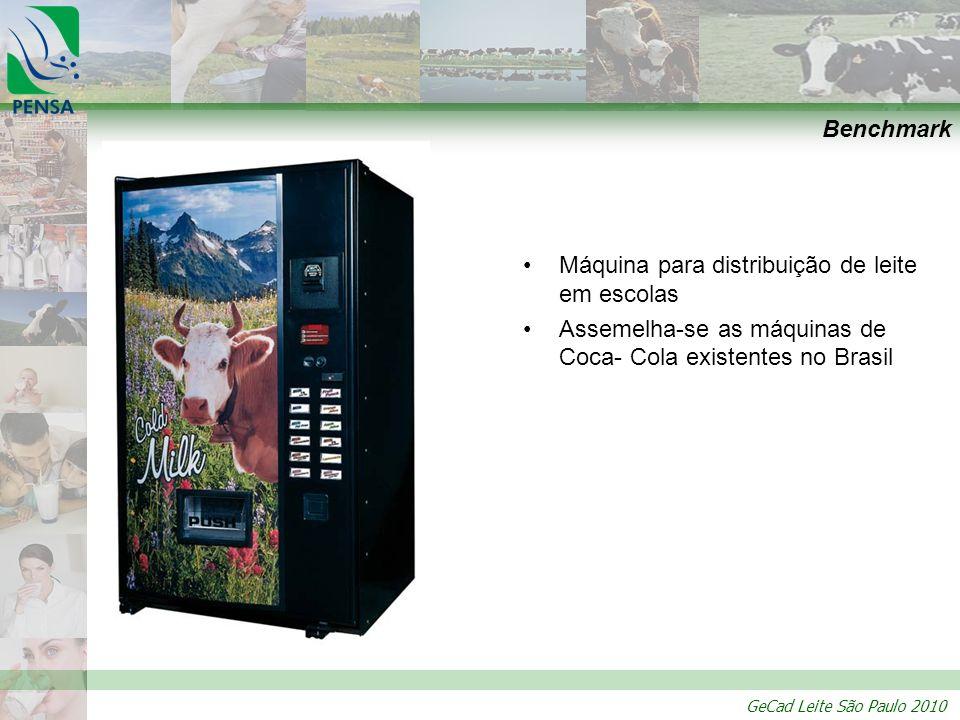 GeCad Leite São Paulo 2010 Benchmark Máquina para distribuição de leite em escolas Assemelha-se as máquinas de Coca- Cola existentes no Brasil