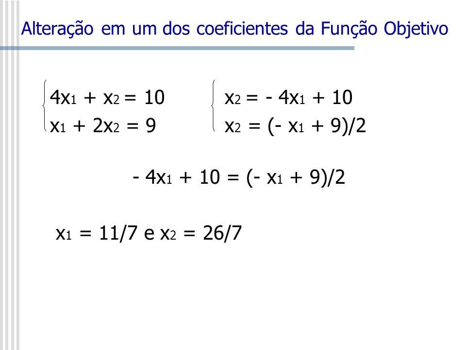 4x 1 + x 2 = 10 x 2 = - 4x 1 + 10 x 1 + 2x 2 = 9 x 2 = (- x 1 + 9)/2 - 4x 1 + 10 = (- x 1 + 9)/2 x 1 = 11/7 e x 2 = 26/7 Alteração em um dos coeficien