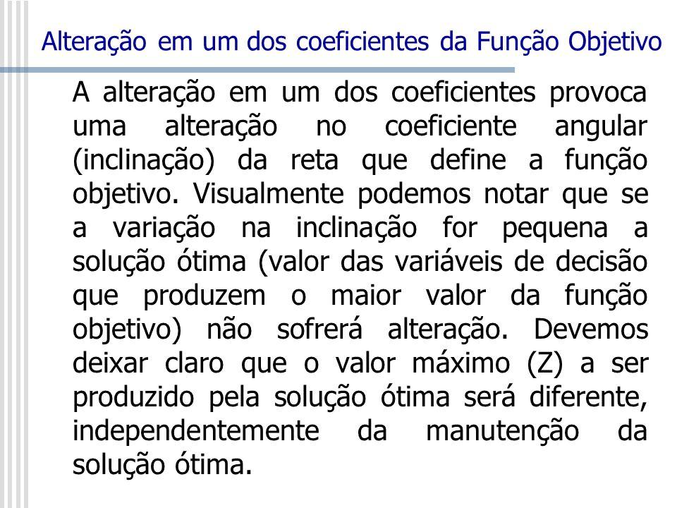 A alteração em um dos coeficientes provoca uma alteração no coeficiente angular (inclinação) da reta que define a função objetivo. Visualmente podemos