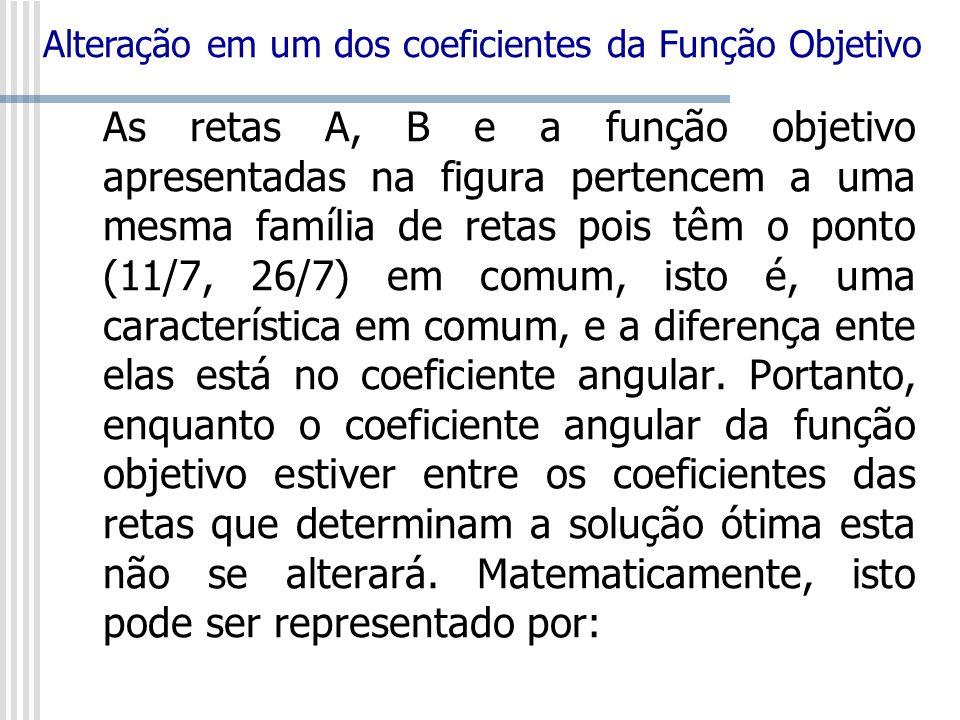 As retas A, B e a função objetivo apresentadas na figura pertencem a uma mesma família de retas pois têm o ponto (11/7, 26/7) em comum, isto é, uma ca