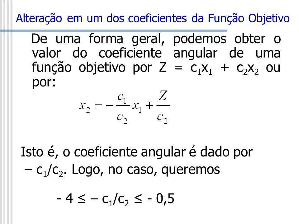 De uma forma geral, podemos obter o valor do coeficiente angular de uma função objetivo por Z = c 1 x 1 + c 2 x 2 ou por: Isto é, o coeficiente angula