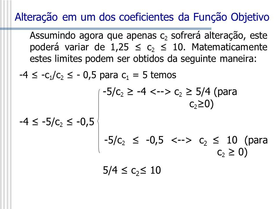 Assumindo agora que apenas c 2 sofrerá alteração, este poderá variar de 1,25 c 2 10. Matematicamente estes limites podem ser obtidos da seguinte manei