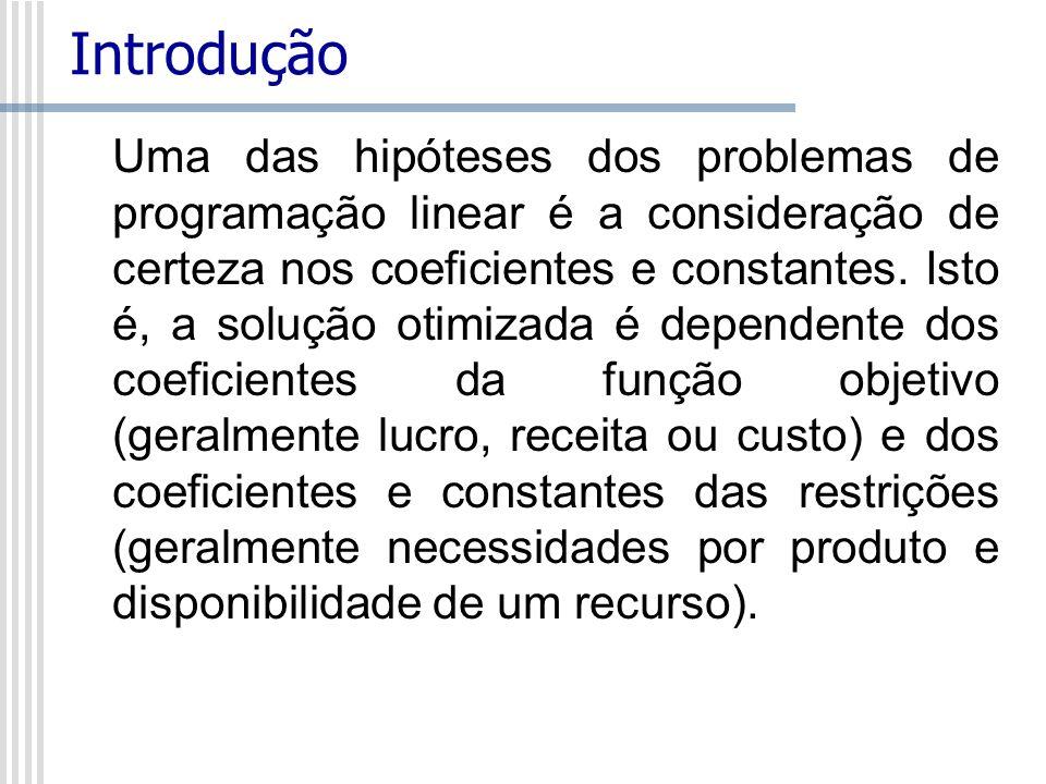 Introdução Uma das hipóteses dos problemas de programação linear é a consideração de certeza nos coeficientes e constantes. Isto é, a solução otimizad