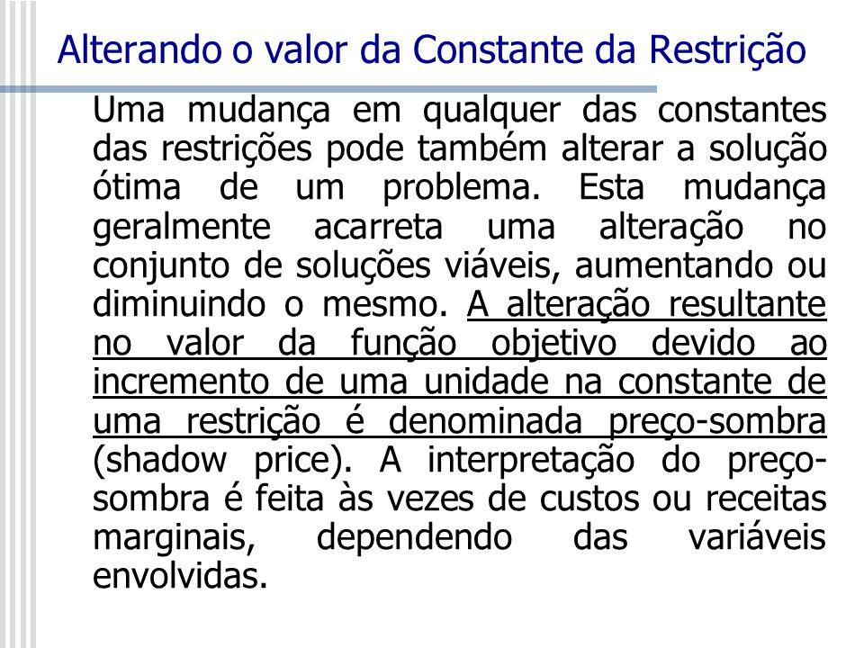 Alterando o valor da Constante da Restrição Uma mudança em qualquer das constantes das restrições pode também alterar a solução ótima de um problema.