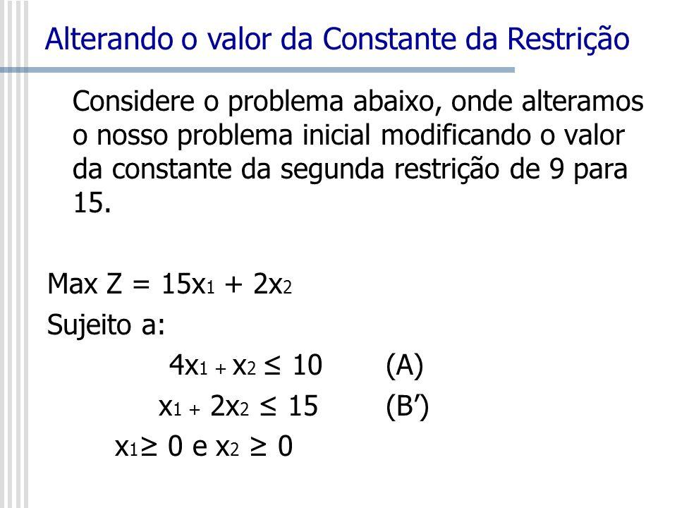 Considere o problema abaixo, onde alteramos o nosso problema inicial modificando o valor da constante da segunda restrição de 9 para 15. Max Z = 15x 1