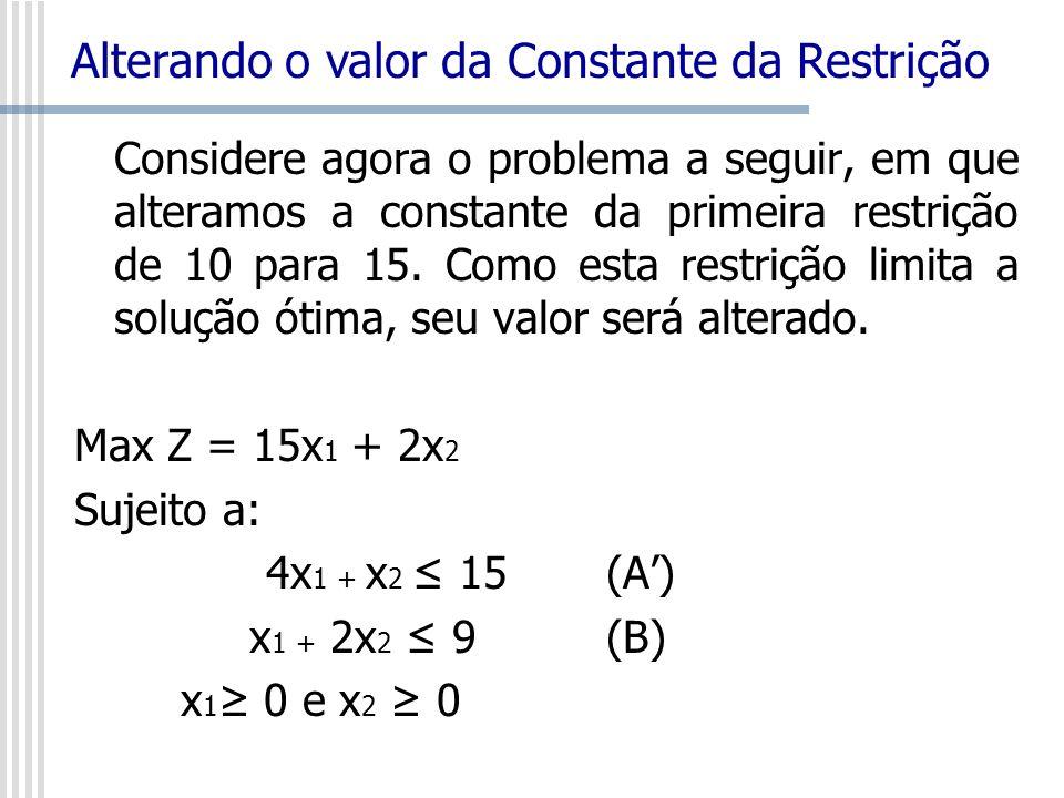 Considere agora o problema a seguir, em que alteramos a constante da primeira restrição de 10 para 15. Como esta restrição limita a solução ótima, seu