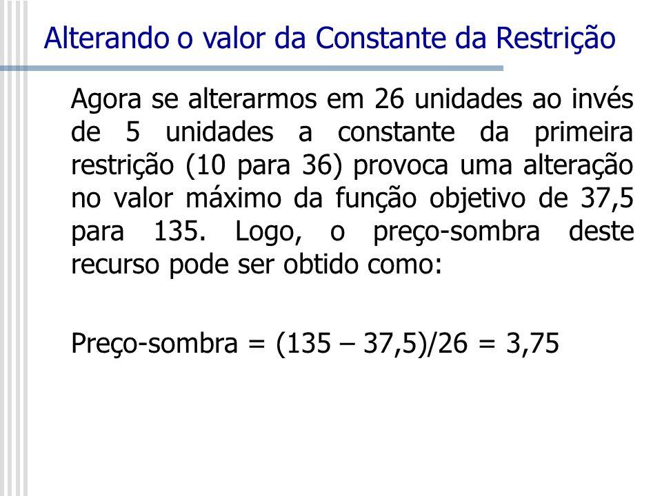 Agora se alterarmos em 26 unidades ao invés de 5 unidades a constante da primeira restrição (10 para 36) provoca uma alteração no valor máximo da funç