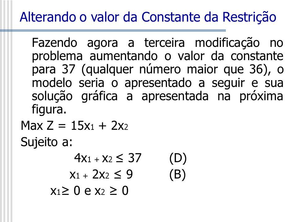 Fazendo agora a terceira modificação no problema aumentando o valor da constante para 37 (qualquer número maior que 36), o modelo seria o apresentado
