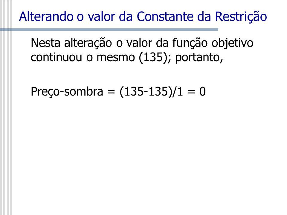 Nesta alteração o valor da função objetivo continuou o mesmo (135); portanto, Preço-sombra = (135-135)/1 = 0 Alterando o valor da Constante da Restriç