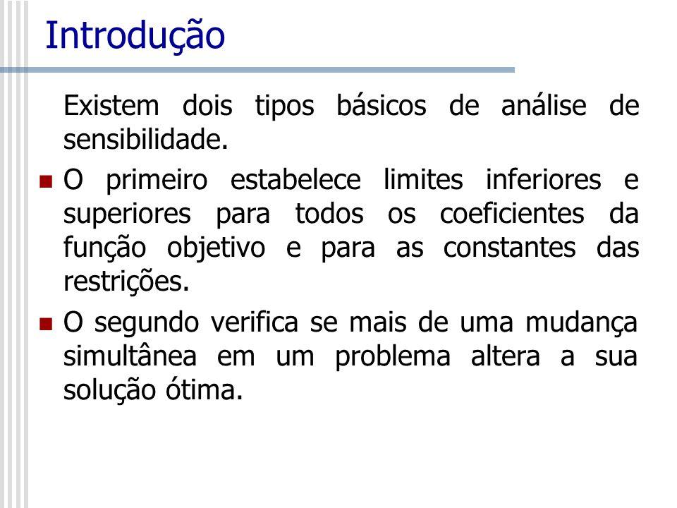 Introdução Existem dois tipos básicos de análise de sensibilidade. O primeiro estabelece limites inferiores e superiores para todos os coeficientes da