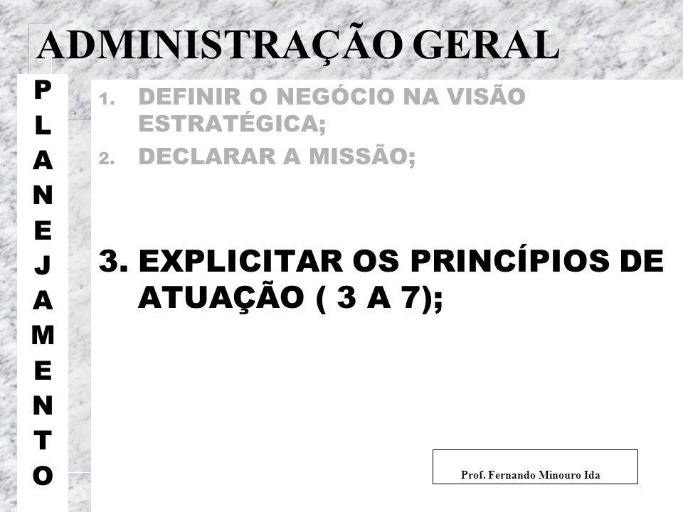 ADMINISTRAÇÃO GERAL PLANEJAMENTOPLANEJAMENTO 1. DEFINIR O NEGÓCIO NA VISÃO ESTRATÉGICA; 2. DECLARAR A MISSÃO; 3.EXPLICITAR OS PRINCÍPIOS DE ATUAÇÃO (