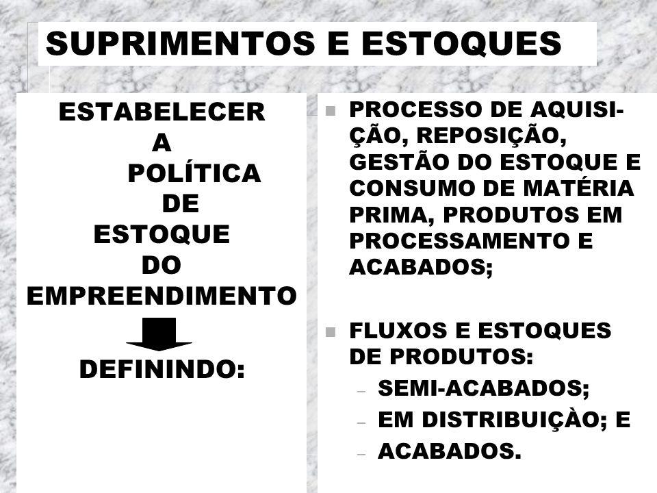 SUPRIMENTOS E ESTOQUES ESTABELECER A POLÍTICA DE ESTOQUE DO EMPREENDIMENTO DEFININDO: n PROCESSO DE AQUISI- ÇÃO, REPOSIÇÃO, GESTÃO DO ESTOQUE E CONSUM