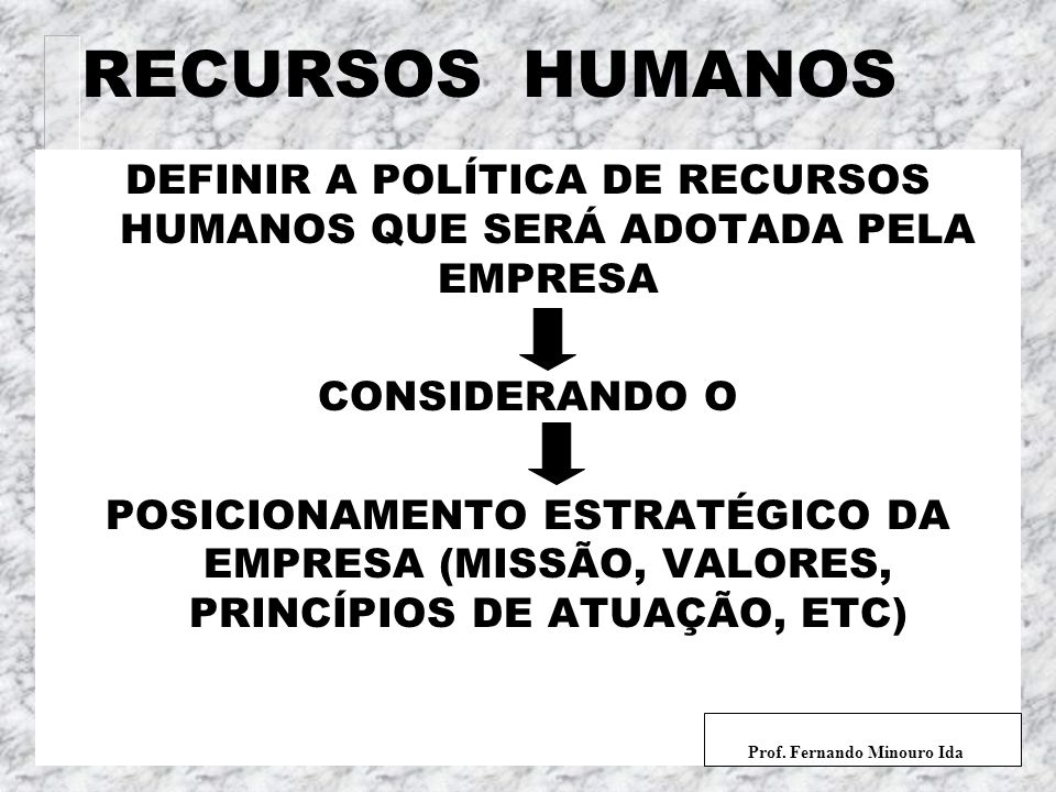 RECURSOS HUMANOS DEFINIR A POLÍTICA DE RECURSOS HUMANOS QUE SERÁ ADOTADA PELA EMPRESA CONSIDERANDO O POSICIONAMENTO ESTRATÉGICO DA EMPRESA (MISSÃO, VA