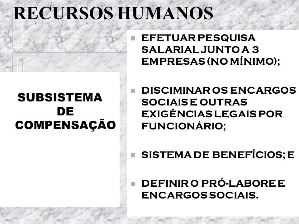 RECURSOS HUMANOS SUBSISTEMA DE COMPENSAÇÃO n EFETUAR PESQUISA SALARIAL JUNTO A 3 EMPRESAS (NO MÍNIMO); n DISCIMINAR OS ENCARGOS SOCIAIS E OUTRAS EXIGÊ