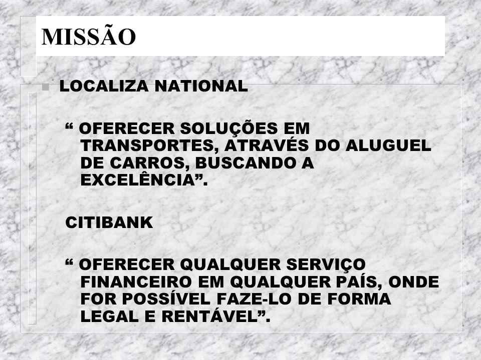 MISSÃO n LOCALIZA NATIONAL OFERECER SOLUÇÕES EM TRANSPORTES, ATRAVÉS DO ALUGUEL DE CARROS, BUSCANDO A EXCELÊNCIA. CITIBANK OFERECER QUALQUER SERVIÇO F