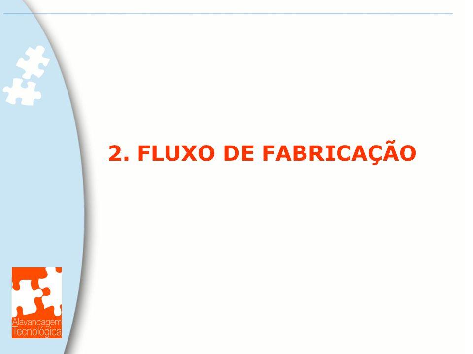 2. FLUXO DE FABRICAÇÃO