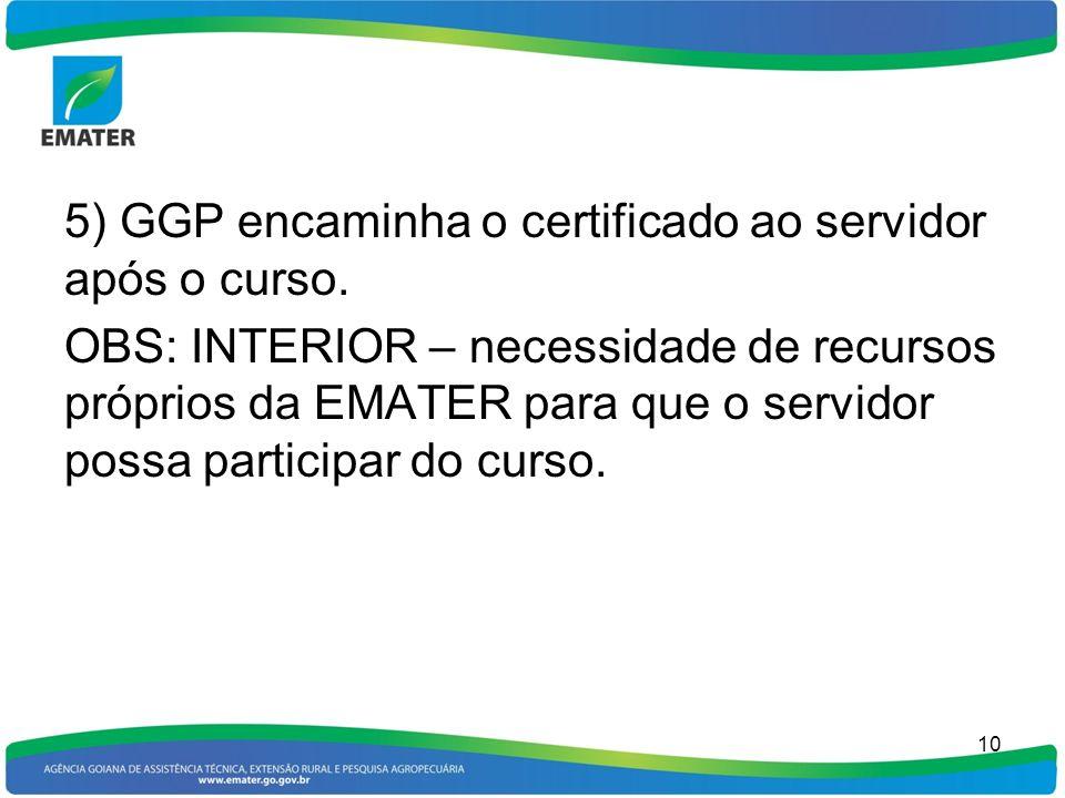 5) GGP encaminha o certificado ao servidor após o curso. OBS: INTERIOR – necessidade de recursos próprios da EMATER para que o servidor possa particip
