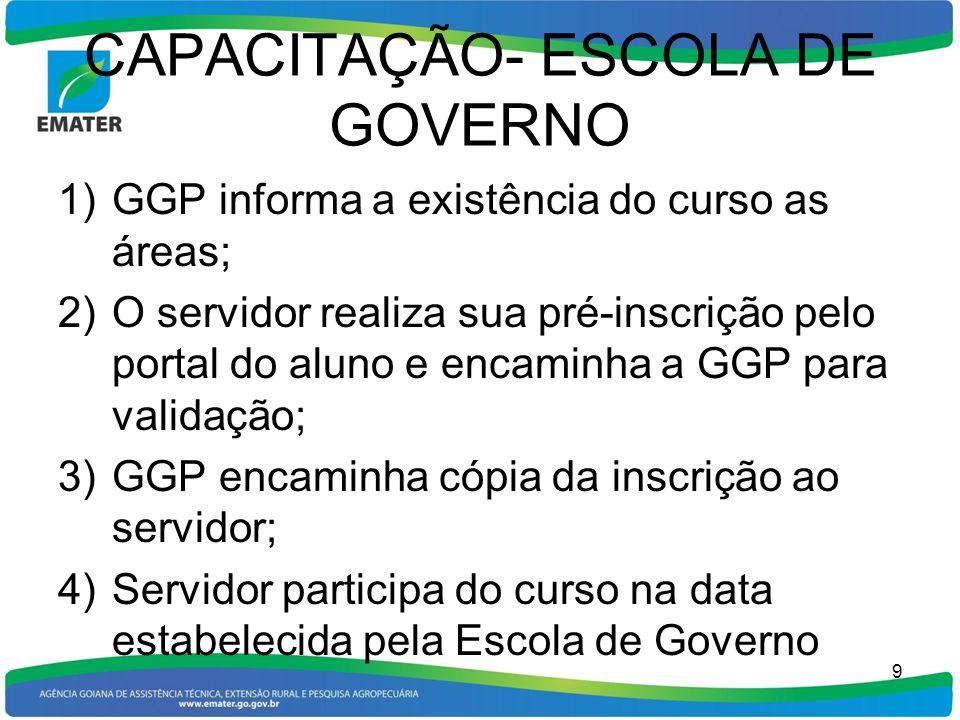 CAPACITAÇÃO- ESCOLA DE GOVERNO 1)GGP informa a existência do curso as áreas; 2)O servidor realiza sua pré-inscrição pelo portal do aluno e encaminha a