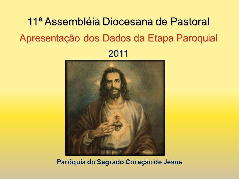 11ª Assembléia Diocesana de Pastoral Apresentação dos Dados da Etapa Paroquial 2011 Paróquia do Sagrado Coração de Jesus