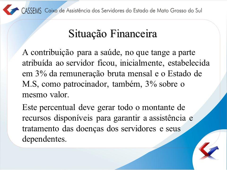 Situação Financeira A contribuição para a saúde, no que tange a parte atribuída ao servidor ficou, inicialmente, estabelecida em 3% da remuneração bru