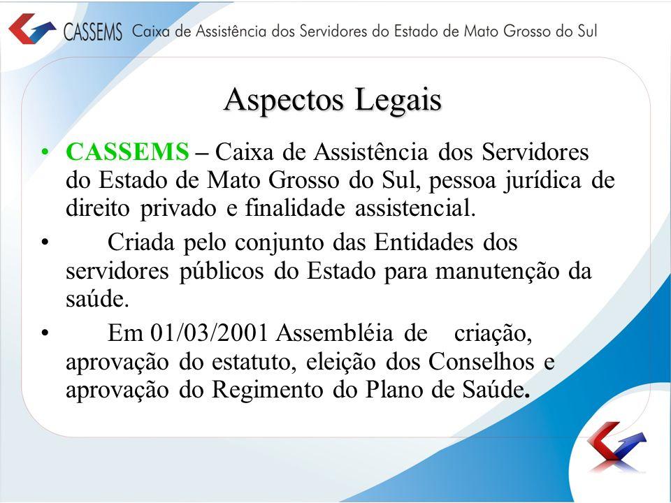 Aspectos Legais CASSEMS – Caixa de Assistência dos Servidores do Estado de Mato Grosso do Sul, pessoa jurídica de direito privado e finalidade assiste