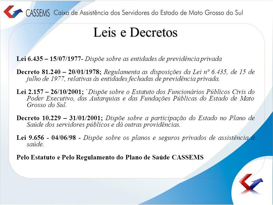 Leis e Decretos Lei 6.435 – 15/07/1977- Dispõe sobre as entidades de previdência privada Decreto 81.240 – 20/01/1978; Regulamenta as disposições da Le
