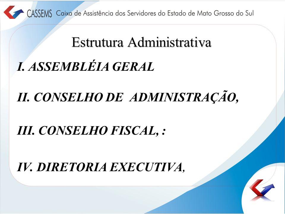 Estrutura Administrativa I. ASSEMBLÉIA GERAL II. CONSELHO DE ADMINISTRAÇÃO, III. CONSELHO FISCAL, : IV. DIRETORIA EXECUTIVA,