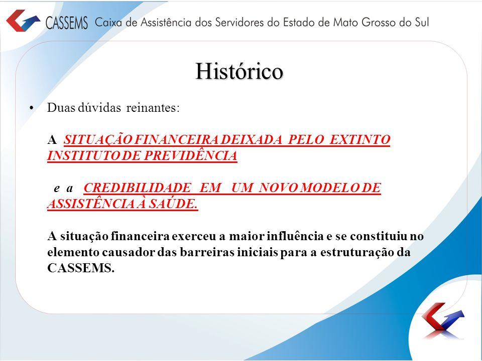 Histórico Duas dúvidas reinantes: A SITUAÇÃO FINANCEIRA DEIXADA PELO EXTINTO INSTITUTO DE PREVIDÊNCIA e a CREDIBILIDADE EM UM NOVO MODELO DE ASSISTÊNC