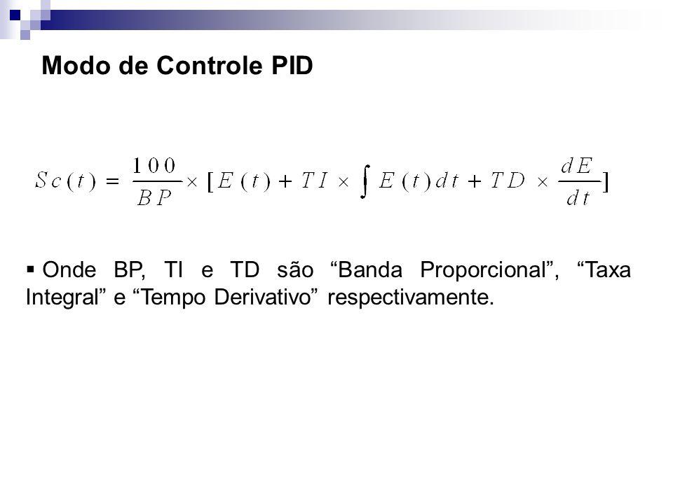 Modo de Controle PID Onde BP, TI e TD são Banda Proporcional, Taxa Integral e Tempo Derivativo respectivamente.