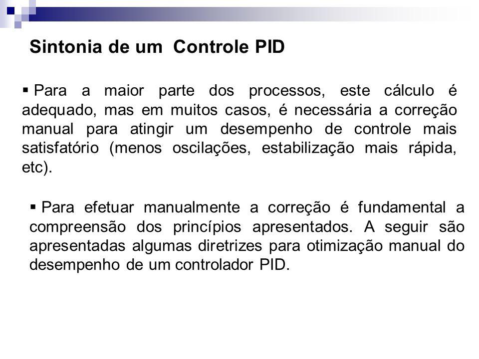 Sintonia de um Controle PID Para a maior parte dos processos, este cálculo é adequado, mas em muitos casos, é necessária a correção manual para atingi