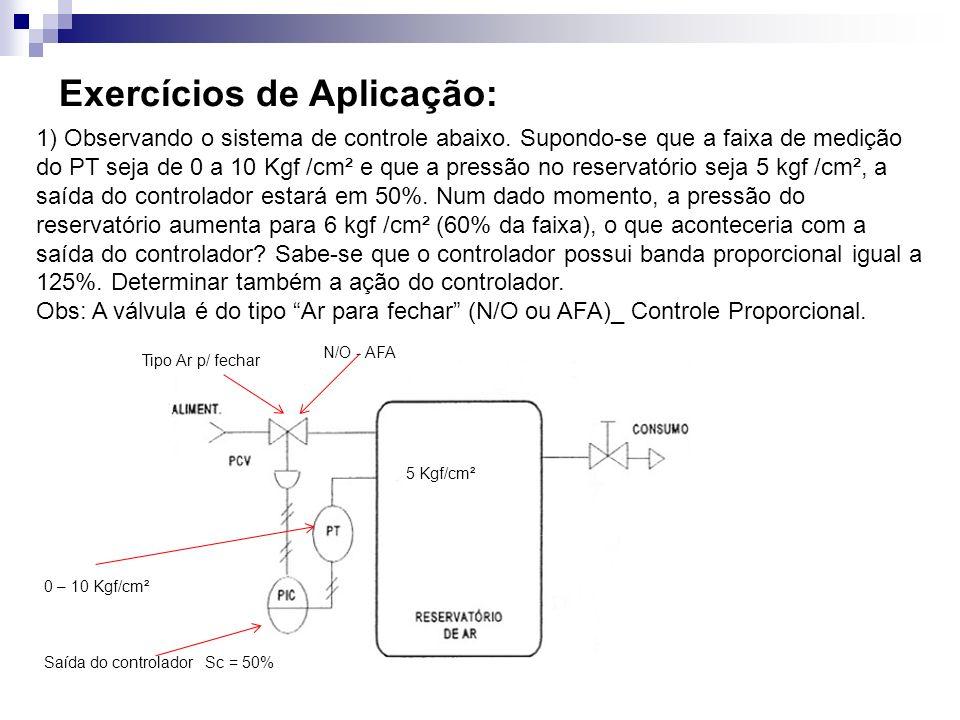 Exercícios de Aplicação: 1) Observando o sistema de controle abaixo. Supondo-se que a faixa de medição do PT seja de 0 a 10 Kgf /cm² e que a pressão n