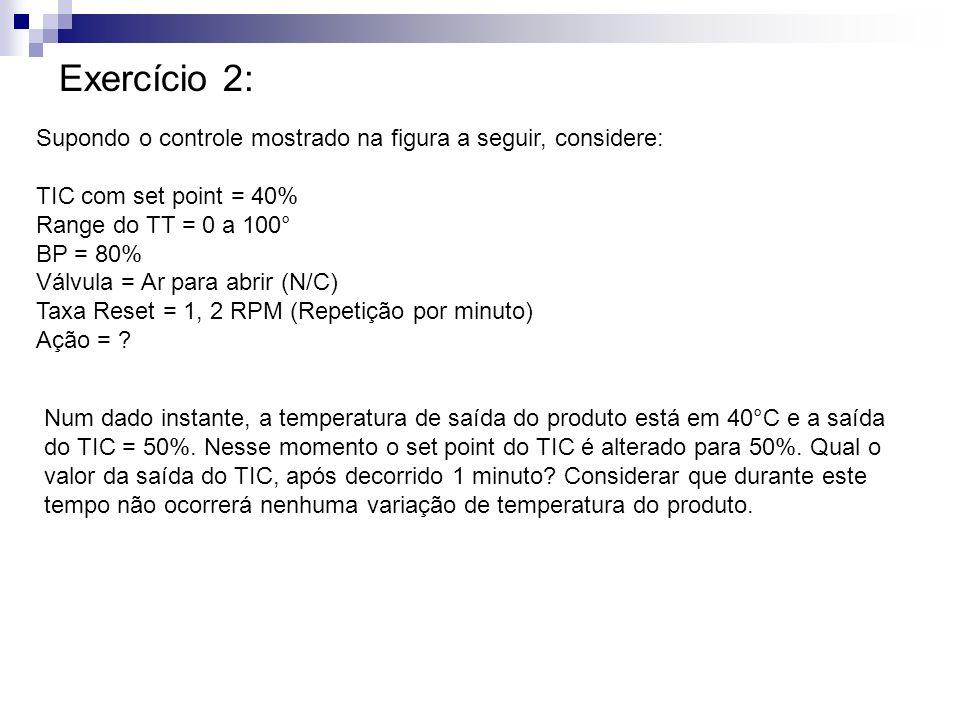 Exercício 2: Supondo o controle mostrado na figura a seguir, considere: TIC com set point = 40% Range do TT = 0 a 100° BP = 80% Válvula = Ar para abri