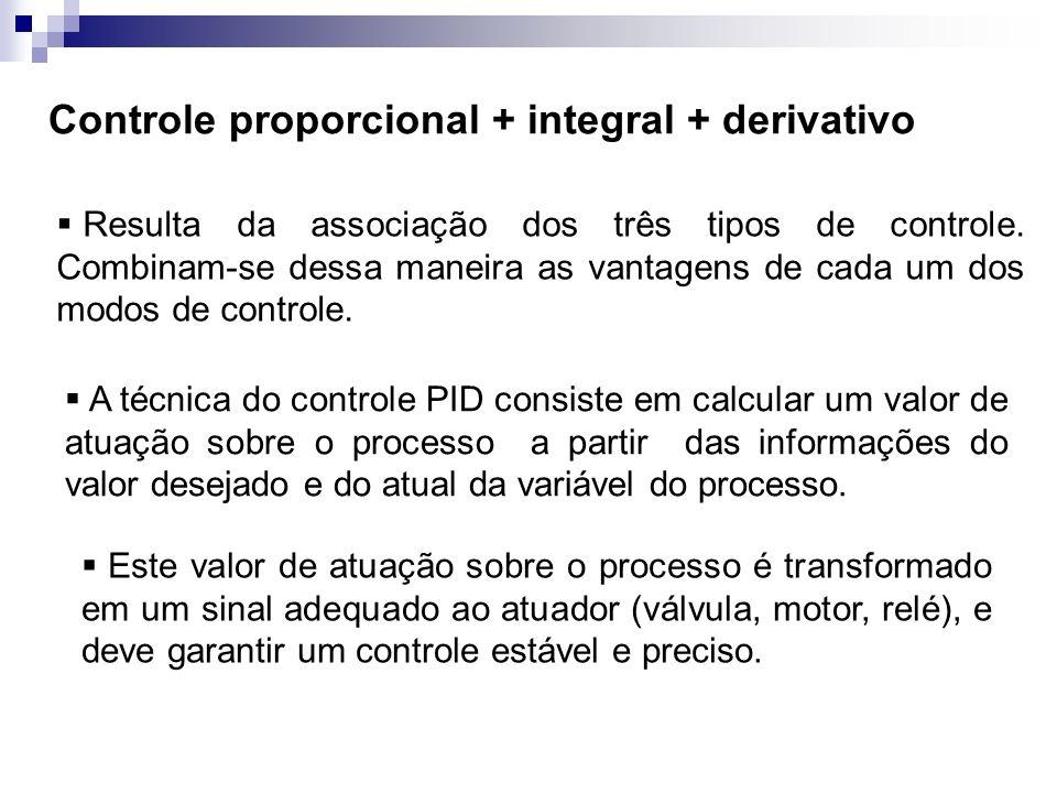 Controle proporcional + integral + derivativo Resulta da associação dos três tipos de controle. Combinam-se dessa maneira as vantagens de cada um dos