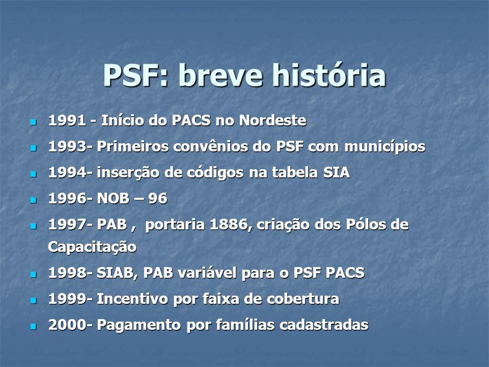 PSF: breve história 1991 - Início do PACS no Nordeste 1991 - Início do PACS no Nordeste 1993- Primeiros convênios do PSF com municípios 1993- Primeiro