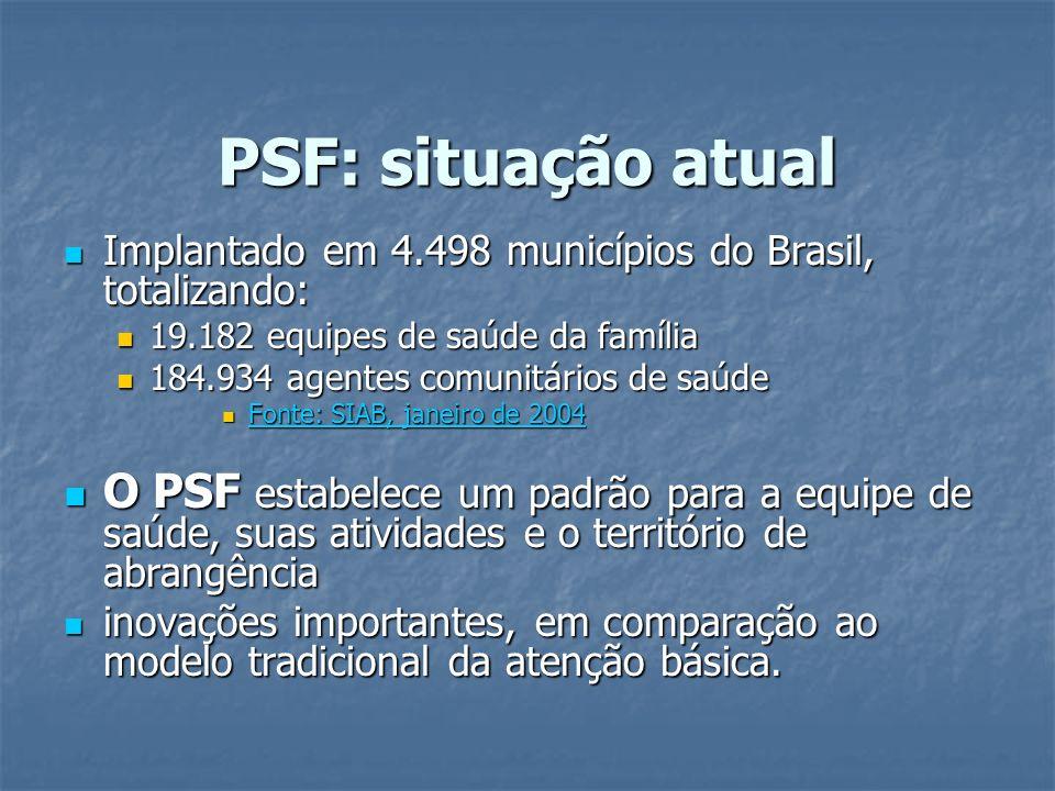 PSF: situação atual Implantado em 4.498 municípios do Brasil, totalizando: Implantado em 4.498 municípios do Brasil, totalizando: 19.182 equipes de sa