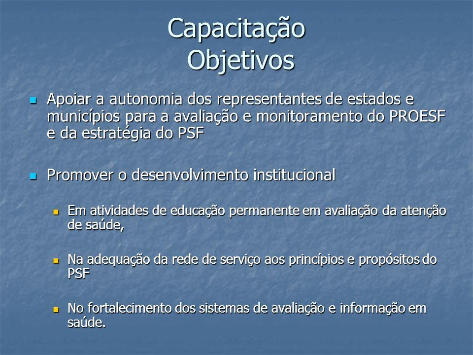 Capacitação Objetivos Apoiar a autonomia dos representantes de estados e municípios para a avaliação e monitoramento do PROESF e da estratégia do PSF