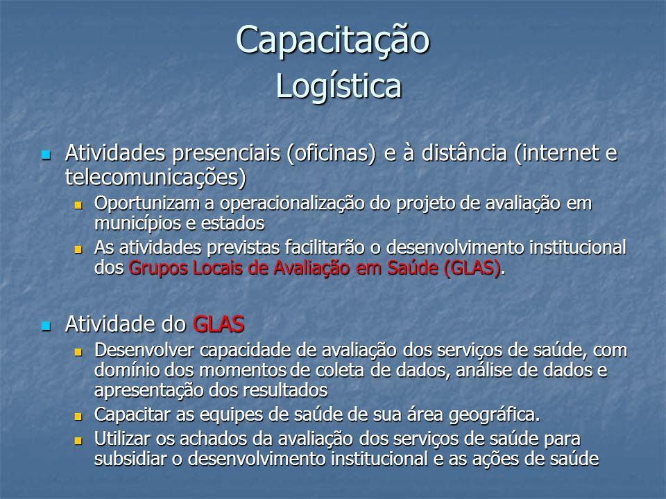 Capacitação Logística Atividades presenciais (oficinas) e à distância (internet e telecomunicações) Atividades presenciais (oficinas) e à distância (i